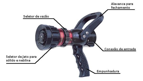 Image dos detalhes da Esguicho manual de vazão regulável 30, 60, 95 e 125 gpm