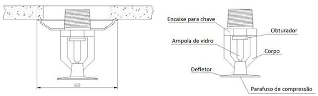 Image de um grafico demonstrativo sobre Distribuição de água para sprinkler pendente