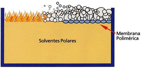 Image da explicação do mecanismos de extinção em solventes polares